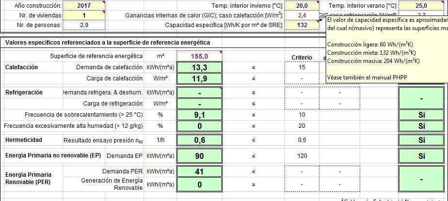datos de phpp para inercia de una construcción mixta